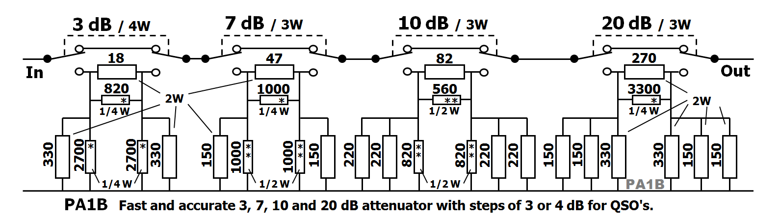 PA1B Accurate and fast 40 dB attenuator