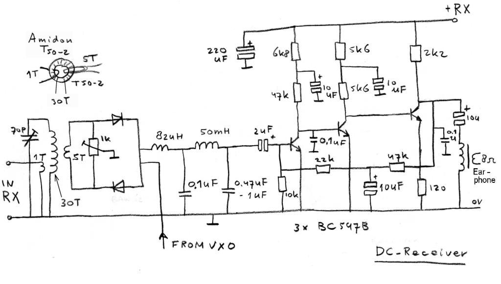 The direct convertion (DC) receiver)