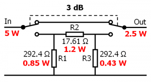 Power dissipation of a 3 dB attenuator