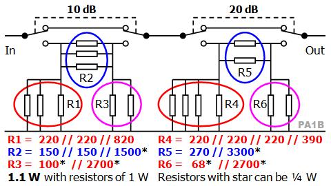 10dB&20dB Attenuator 1.1 W Nom. Input