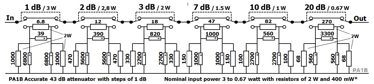 PA1B 43 dB Attenuator
