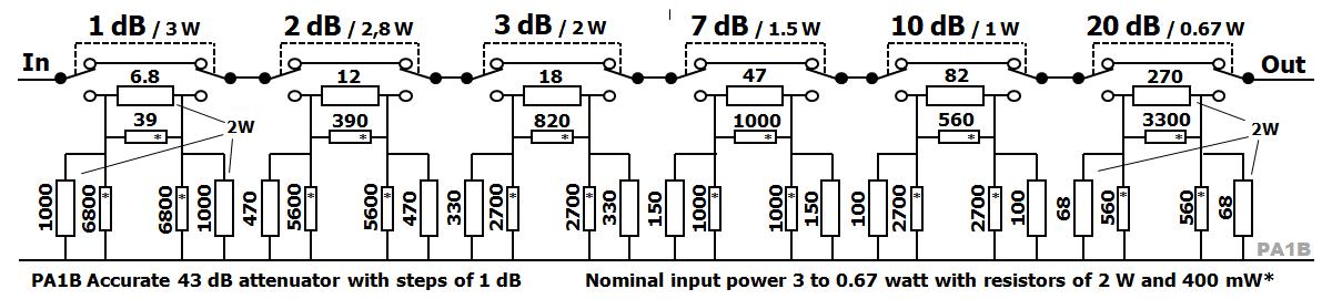 PA1B 43 dB AccurateAttenuator